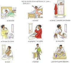 Les activités quotidiennes  Réviser les verbes. Unit 3 daily routines