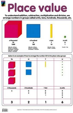 Reference sheets 1 math teaching pinterest