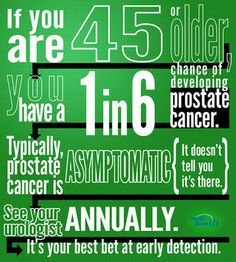 Prostate cancer awareness month: Things every man needs to get checked
