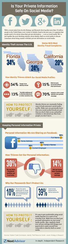 SOCIAL MEDIA - Is your private information safe on Social Media? - #SocialMedia #Infographic.