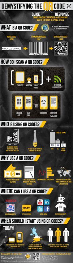 Desmitificando los códigos QR #infografia #infographic #marketing