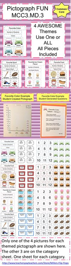 Pictographs For 3rd Grade ***attention 3rd grade math