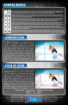 Photography cheat sheet 2