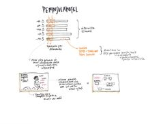design for PeninsulaHotel