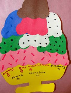 Topic 12 Fractions: Ice Cream Craft.  Vote on favorite ice cream flavor; then create a fraction sundaes!