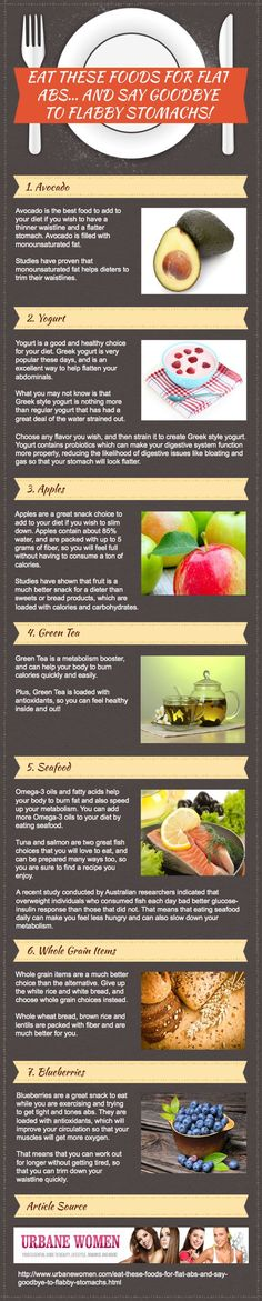 Eat These Foods For Flat Abs... And Say Goodbye To Flabby Stomachs! [Infographic]