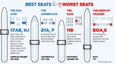 The Best and Worst Seats on the Plane by  Scott McCartney, WSJ #Airplane_Seats #Scott_McCartney #WSJ