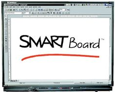 Make your own interactive whiteboard!!!