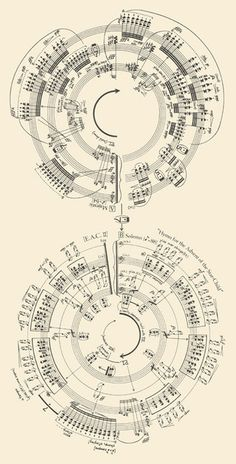George Crumb's Twin Suns, a musical composition which is part of Makrokosmos Volume II.