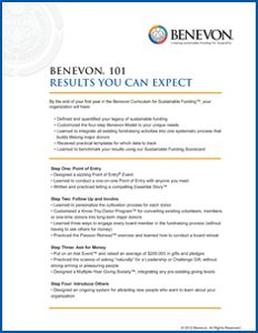 Benevon 101: Results You Can Expect. By the end of your first year in the Benevon Curriculum for Sustainable Funding, your organization will have defined and quantified your legacy of sustainable funding, customized the Benevon Model to your unique needs, learned to integrate all existing fundraising activities into one systematic process that builds lifelong major donors, received templates for which data to track, and learned to benchmark your results using our Sustainable Funding Scorecard.