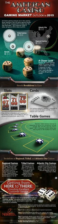 I really think this is good Find a way to put odds in your favor Have a look at this great site where it teaches you how to win in casinos.  http://VegasMadeEasy.fastprofitpages.com/?id=win44