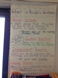 reader's workshop model