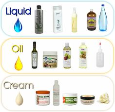 The Best Moisturizers For Really Dry Natural Hair – LOC Method Friendly http://www.blackhairinformation.com/growth/moisturizing/best-moisturizers-really-dry-natural-hair-loc-method-friendly/