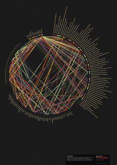 connexions _data_visualisation