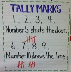 tally anchor chart by goldie