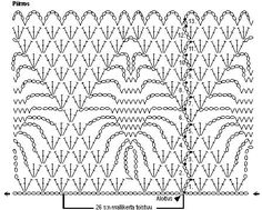 spider web chart