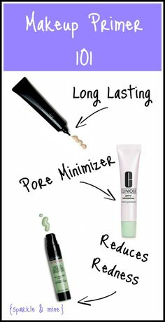 Makeup Primer 101- This post has everything you need to know about face makeup primer! From how to apply it to where to buy it. Plus, primer suggestions for every skin type/issue!