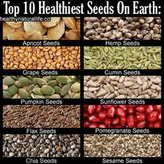 Do you eat any of these?  http://HealthandWellnessDigest.com