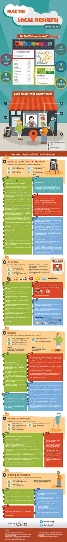 Local #SEO #Infographic