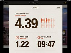 Stats on the iPad  by Rally Interactive (via Ben Cline)