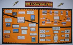 Electricity classroom display photo - Photo gallery - SparkleBox