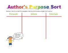 author purpos, teach write, read strategi, terrif teach, reader workshop, authors purpose
