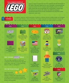 The learning power of Lego. Awesome!