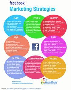 http://www.karenpilling.com/wp-content/uploads/2012/01/Facebook-marketing-strategies-infographic.gif