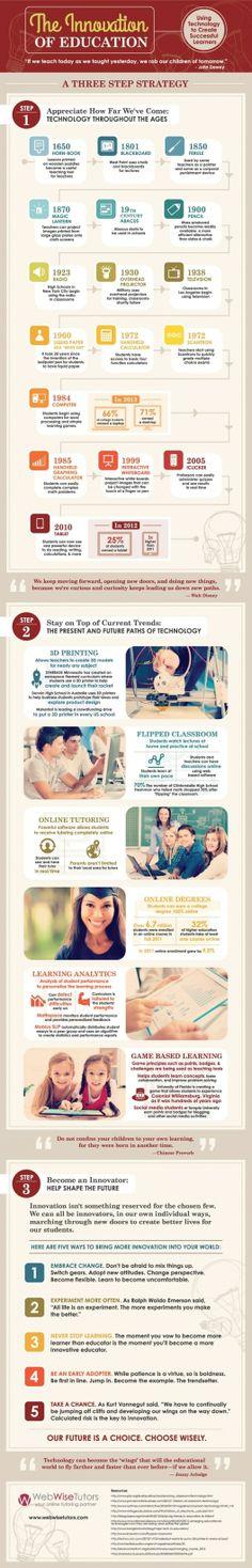 Innovación en la educación #infografia