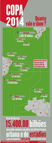 Copa 2014, Quanto Vale o Show?  Infográfico por: Pedro Fontoura