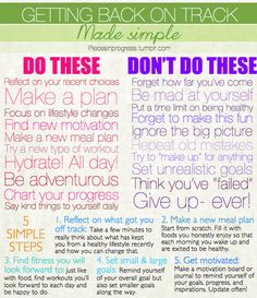 This is perfect!! I love this, especially the motivation board and setting goals! It's the beginning of it all! :)
