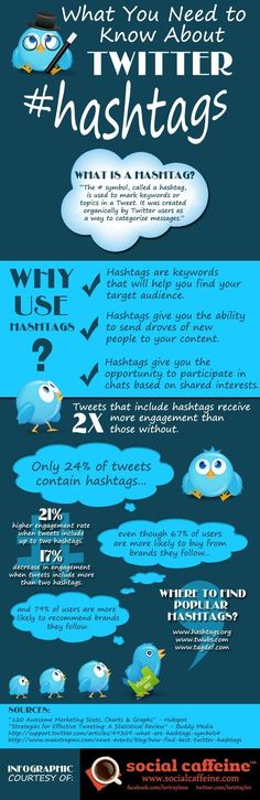 ☞…… twitter hashtag infographic