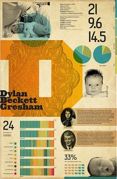 Dylan Poster 2 #retro #poster #infographic