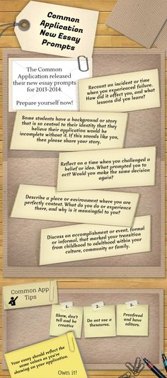 college application topics about usc essay prompts 2015 2016 first year uva application essays
