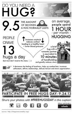Do You Need A Hug? | Paul Mitchell The School [Infographic]