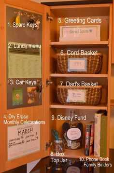 Kitchen Command Center - Oh goodness, LOVE this!! I really love the cord basket and Dad's basket! Our junk drawer would be no more! : )  I don't think I have a spare cabinet, but I like the idea!