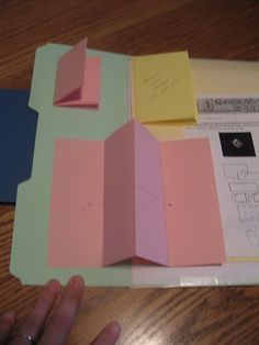 How to plan lapbooks.