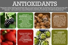 12 Foods Rich In Antioxidants