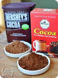 Unsweetened Cocoa Powder Vs Hot Chocolate Mix