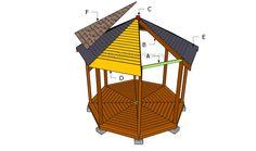 roof frame, outdoor project, garden idea, diy idea, gazebo plan, gazebo roof