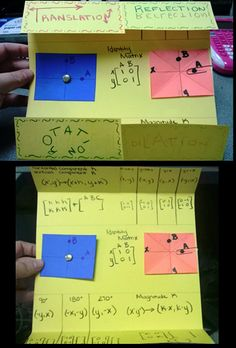 Foldable to organize the algebraic and matrices rules for translations, reflections, rotations, and dilations.  The blue graph can be used to develop the rotations matrices from the identity matrix and the orange graph can be used to develop the reflection matrices.