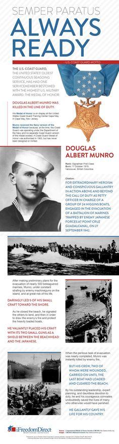 Coast Guard Information