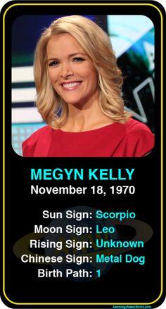 Celeb #Scorpio birthdays: Megyn Kelly's astrology info! Sign up here to see more: https://www.astroconnects.com/galleries/celeb-birthday-gallery/scorpio?start=150  #astrology #horoscope #zodiac #birthchart #natalchart #megynkelly