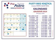 Pusty (próżny, jałowy) bieg Księżyca grudzień 2014, Warszawa, Polska, Void of Course Moon, December 2014, Warsaw Poland