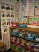 Library, Anchor Charts, Genre Posters (from Beth Newingham)
