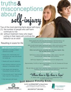 Truths and misconceptions about Self-Injury