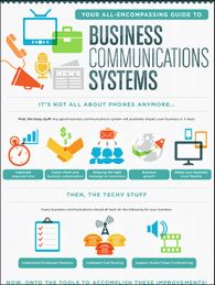 Communication Tools Your Business Can't Live Without