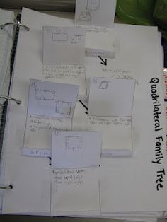 Fifth Grade Follies: foldable quadrilateral