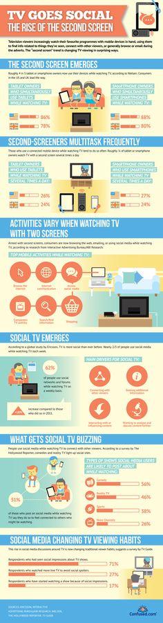 social tv, second screen, social media, screens, infograph, tvs, socialmedia, socialtv, secondscreen