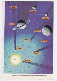 Vintage Planets of the Solar System Space Book by PaperAeroplanes, $6.50 vintag planet, space book